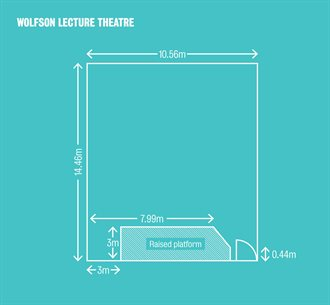 Floor plan of the Wolfson Theatre